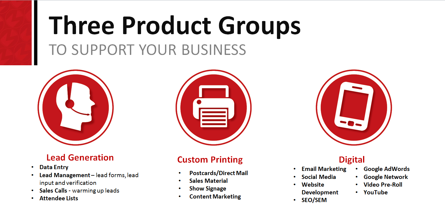 Products Groups